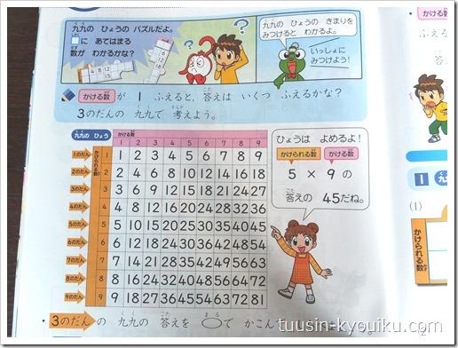 進研ゼミ小学講座チャレンジ2年生の算数テキスト「九九の表」