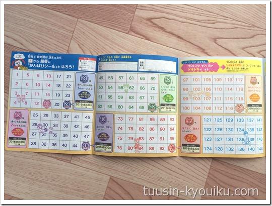 進研ゼミ小学講座がんばりシール台紙