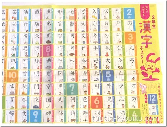 進研ゼミ小学講座チャレンジ2年生漢字ポスター